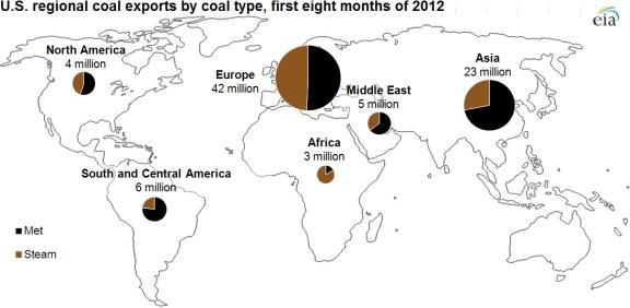 THE US COAL MARKET PRIMER - Us coal map